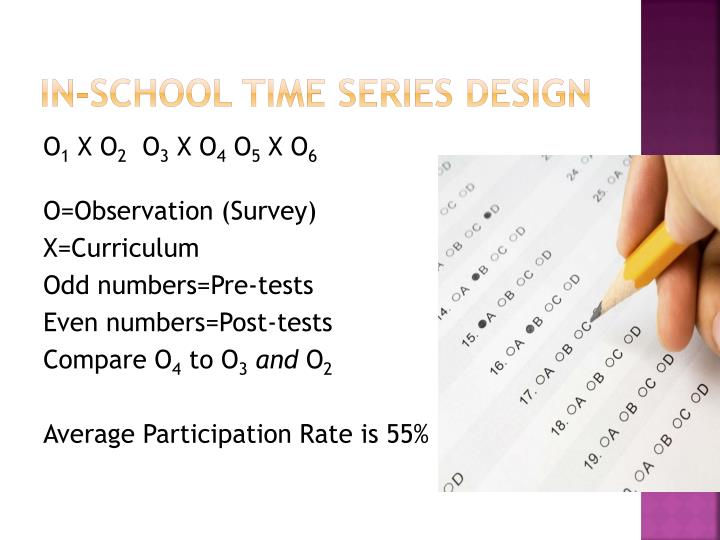 In-School Time Series Design