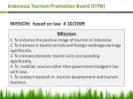 indonesia tourism promotion board itpb