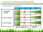 indonesia tourism promotion board itpb6