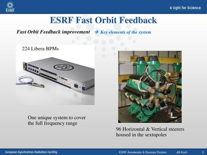 ESRF Fast Orbit Feedback