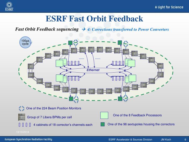 One of the 8 Feedback Processors