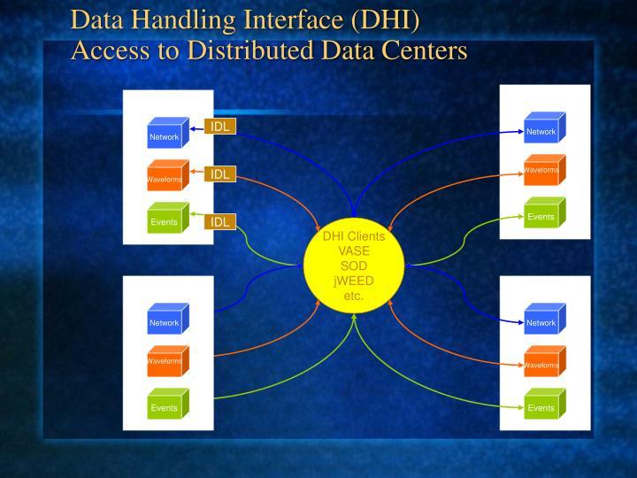DHI Data Center