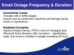 email outage frequency duration3
