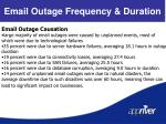 email outage frequency duration5