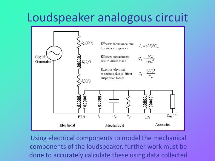 Loudspeaker analogous circuit