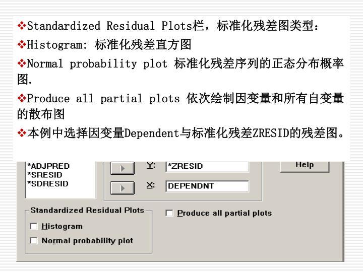 Standardized Residual Plots