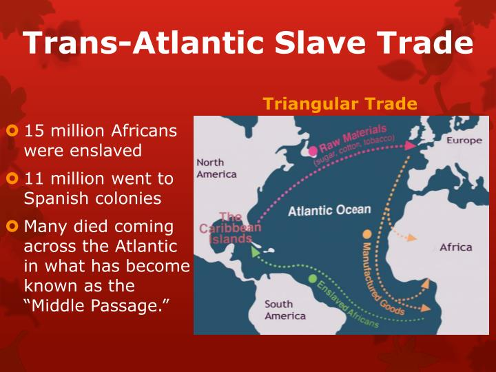 the economics of the transatlantic slave trade in england Britain, slavery and slavery and the trade in enslaved africans 'the british contribution to the nineteenth-century transatlantic slave trade', economic.