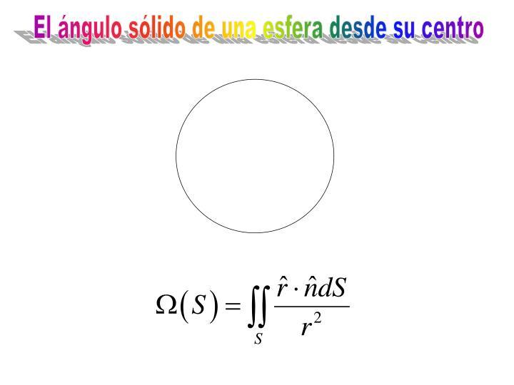 El ángulo sólido de una esfera desde su centro