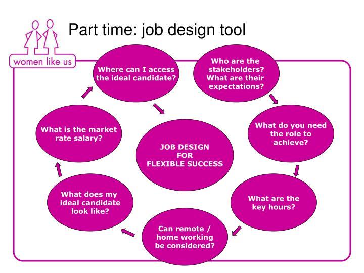 Part time: job design tool