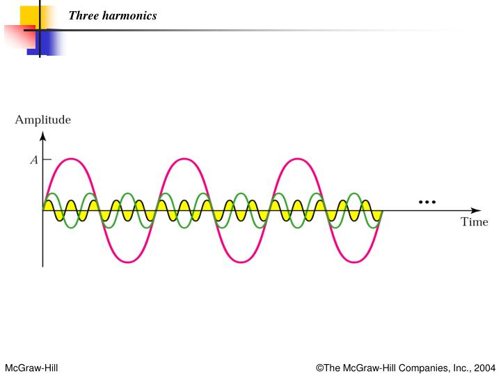 Three harmonics