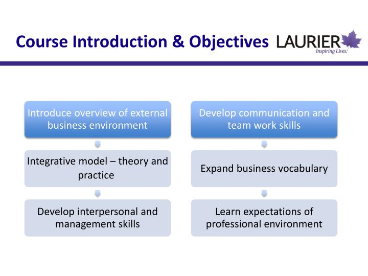 Course introduction objectives
