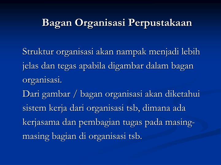Bagan Organisasi Perpustakaan