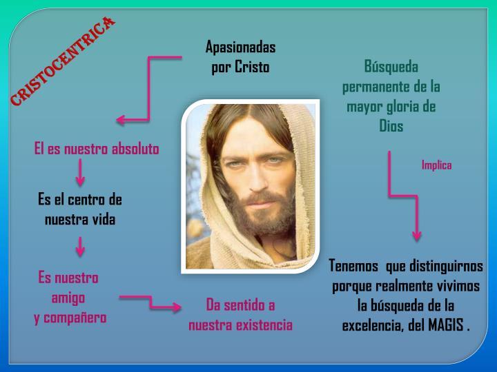 Apasionadas por Cristo
