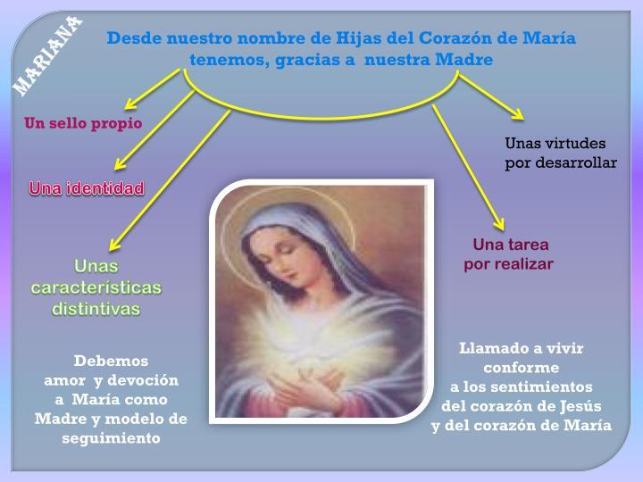 Desde nuestro nombre de Hijas del Corazón de María