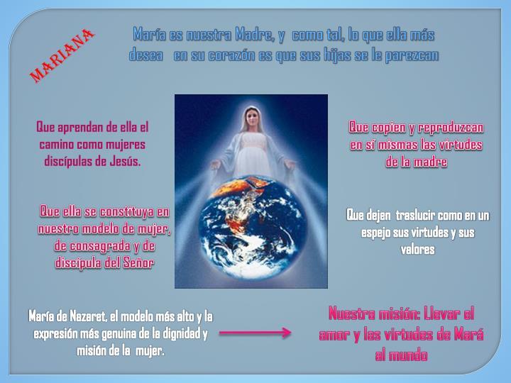 María es nuestra Madre, y  como tal, lo que ella más desea   en su corazón es que sus hijas se le parezcan