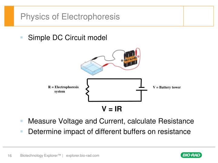 R = Electrophoresis