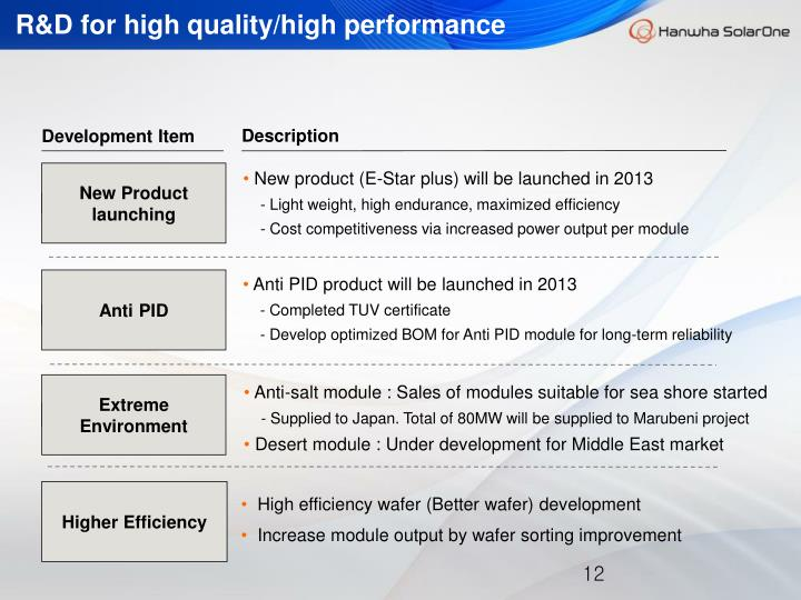 R&D for high quality/high performance