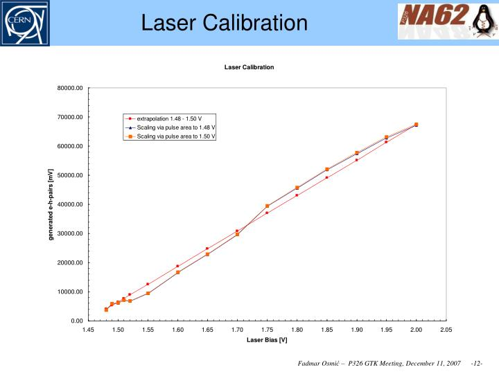 Laser Calibration