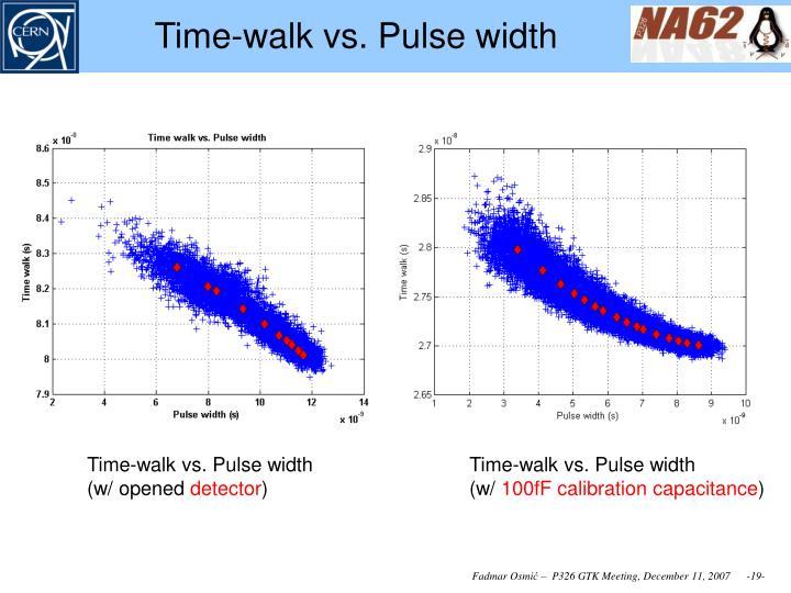 Time-walk vs. Pulse width