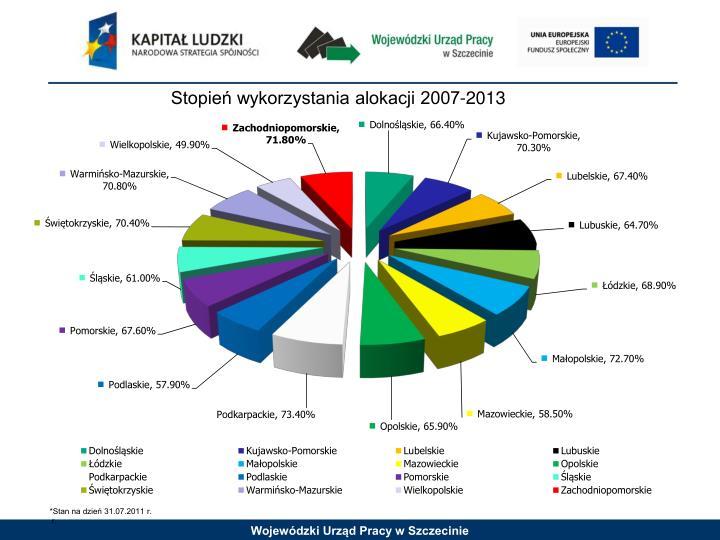 Stopień wykorzystania alokacji 2007-2013