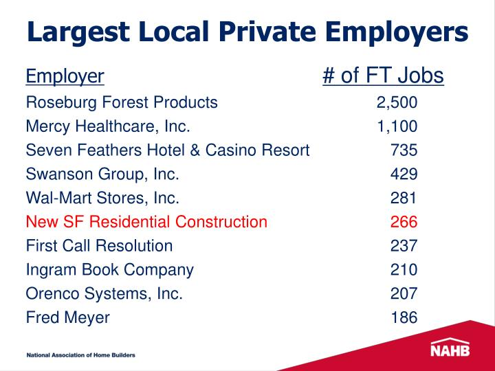 Largest Local Private Employers