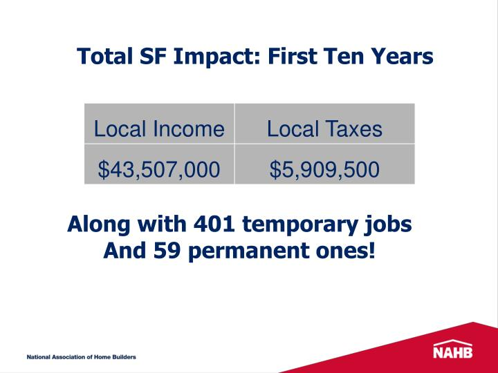 Total SF Impact: First Ten Years