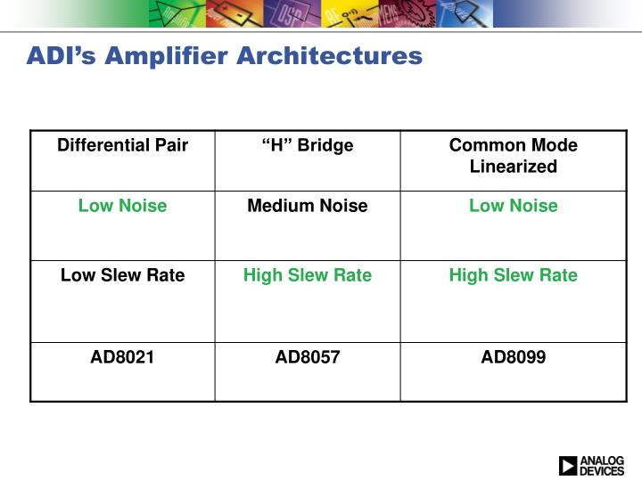 Adi s amplifier architectures