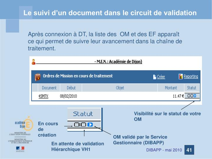 Le suivi d'un document dans le circuit de validation