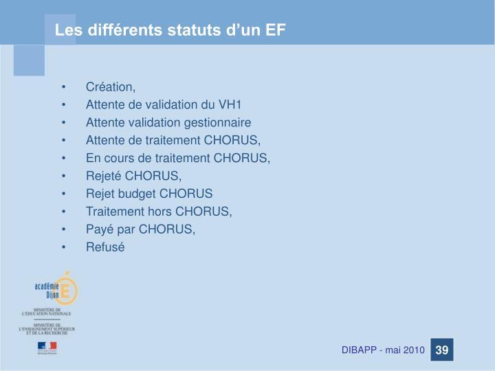 Les différents statuts d'un EF