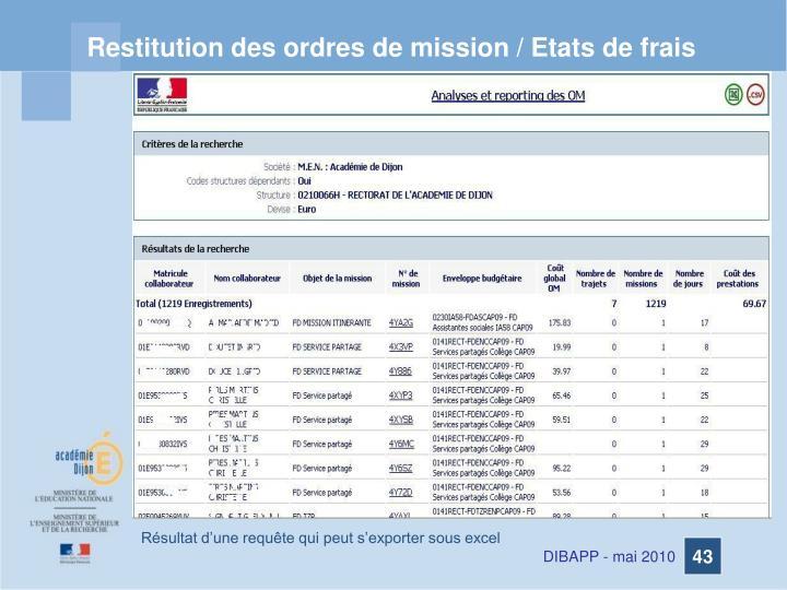Restitution des ordres de mission / Etats de frais
