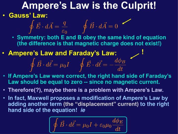 Gauss' Law: