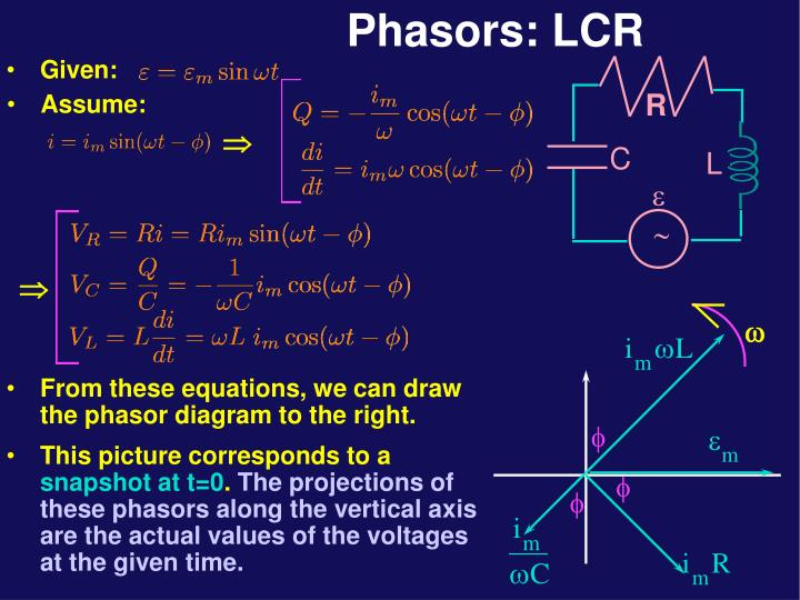 From these equations, we can draw the phasor diagram to the right.