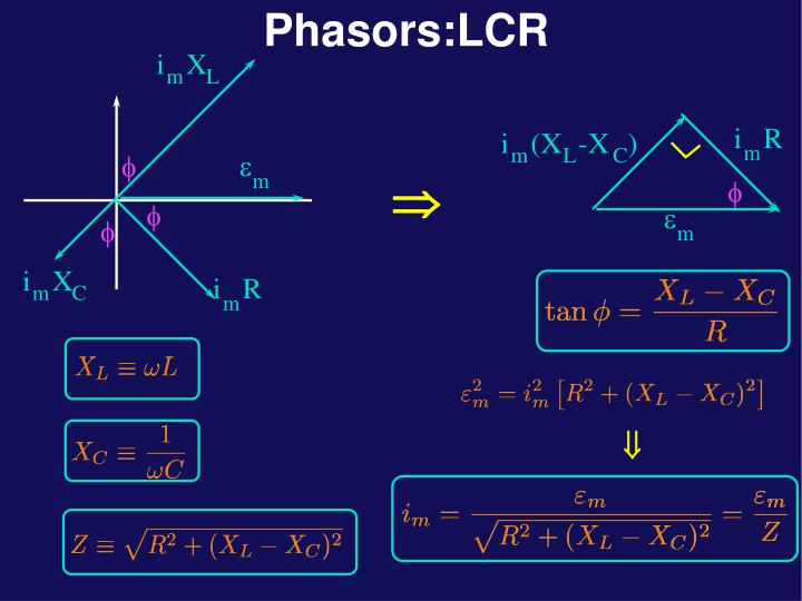Phasors:LCR