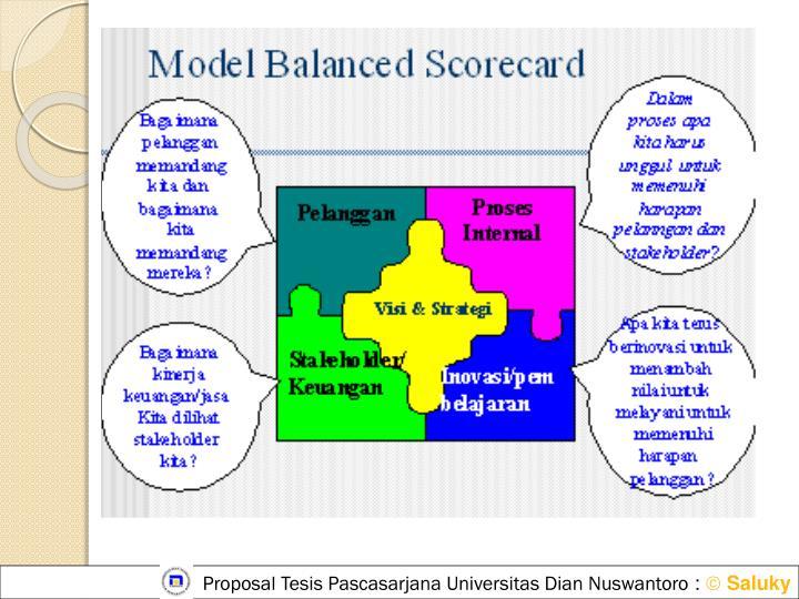 Proposal Tesis Pascasarjana Universitas Dian Nuswantoro