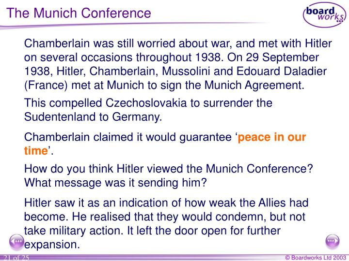The Munich Conference