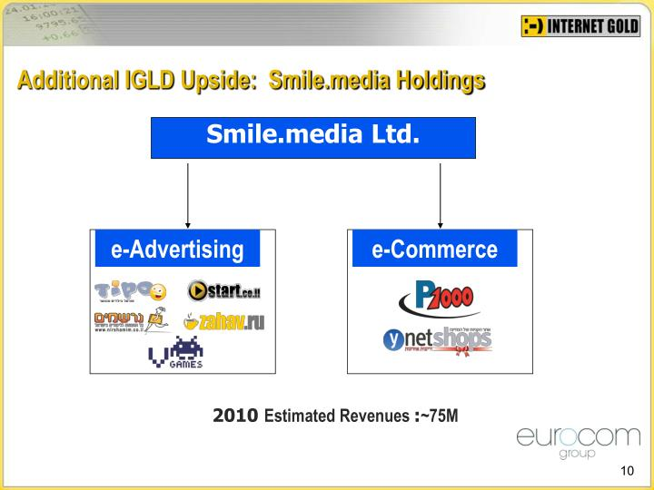 Additional IGLD Upside:  Smile.media Holdings