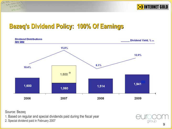 Bezeq's Dividend Policy:  100% Of Earnings