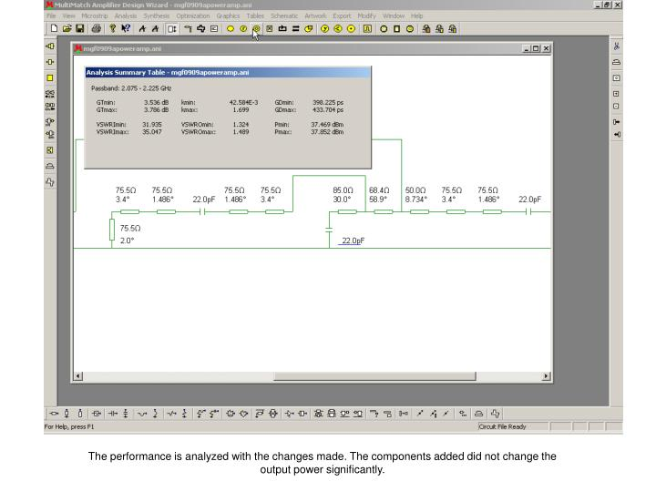 The performance is analyzed with the changes made. The components added did not change the output power significantly.