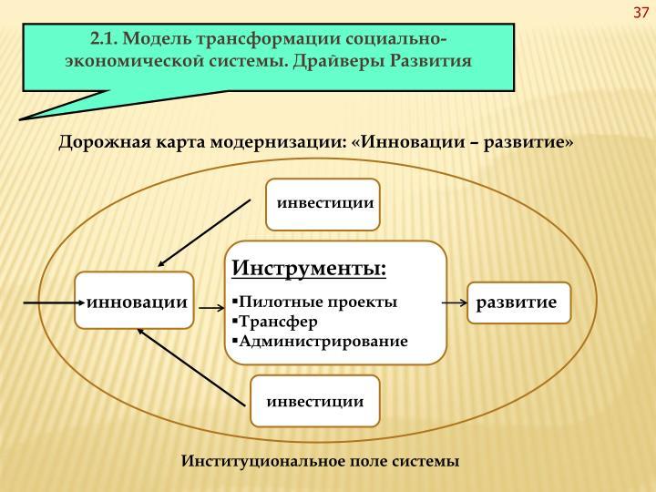 2.1. Модель трансформации социально-экономической системы. Драйверы Развития