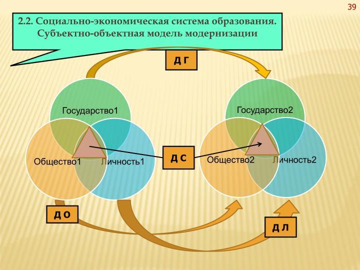 2.2. Социально-экономическая система образования. Субъектно-объектная модель модернизации