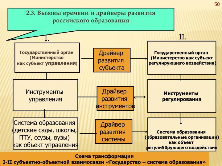 2.3. Вызовы времени и драйверы развития российского образования