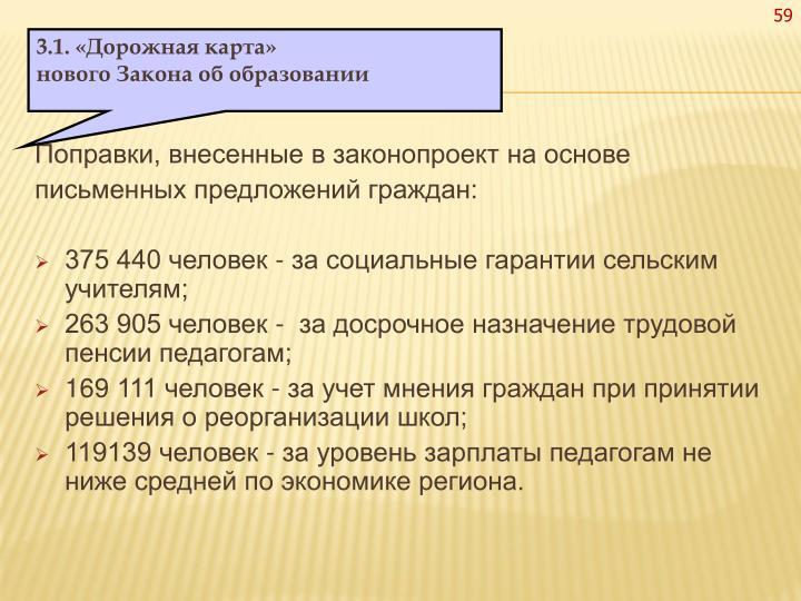 Поправки, внесенные в законопроект на основе