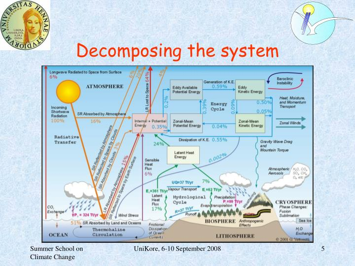 Decomposing the system