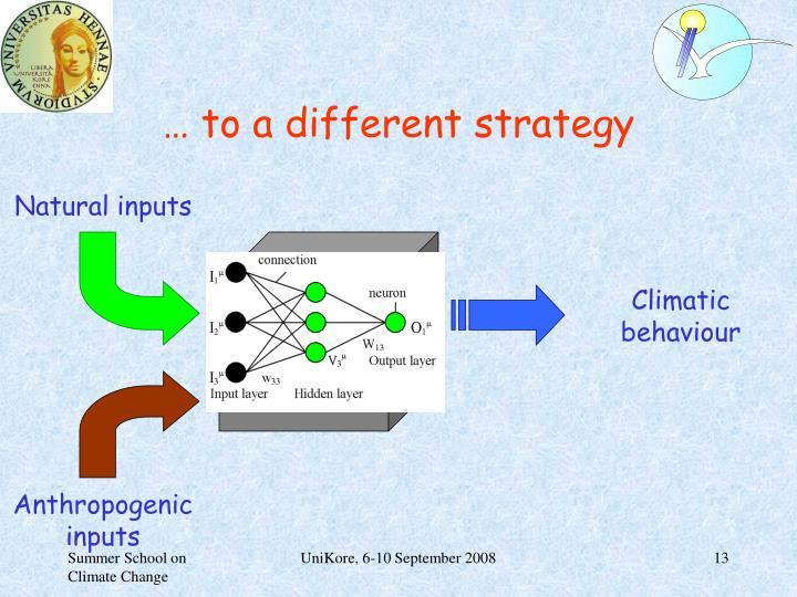 Natural inputs