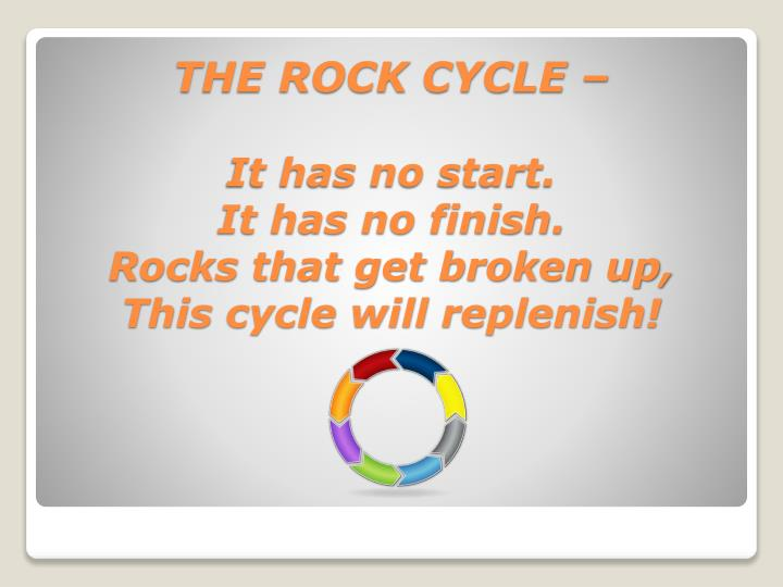 The rock cycle it has no start it has no finish rocks that get broken up this cycle will replenish