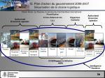 12 plan d action du gouvernement 2006 2007 s curisation de la chaine logistique
