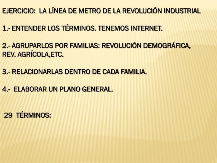 EJERCICIO:  LA LÍNEA DE METRO DE LA REVOLUCIÓN INDUSTRIAL