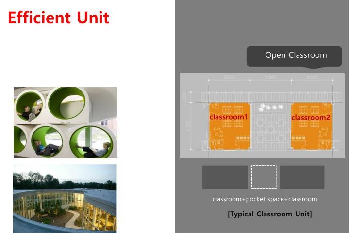 Efficient Unit
