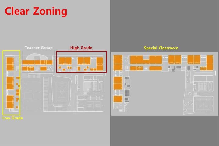 Clear Zoning