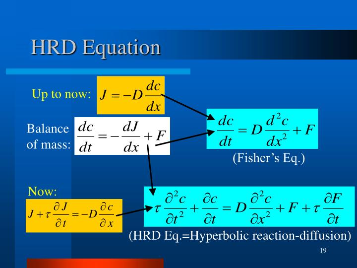 HRD Equation
